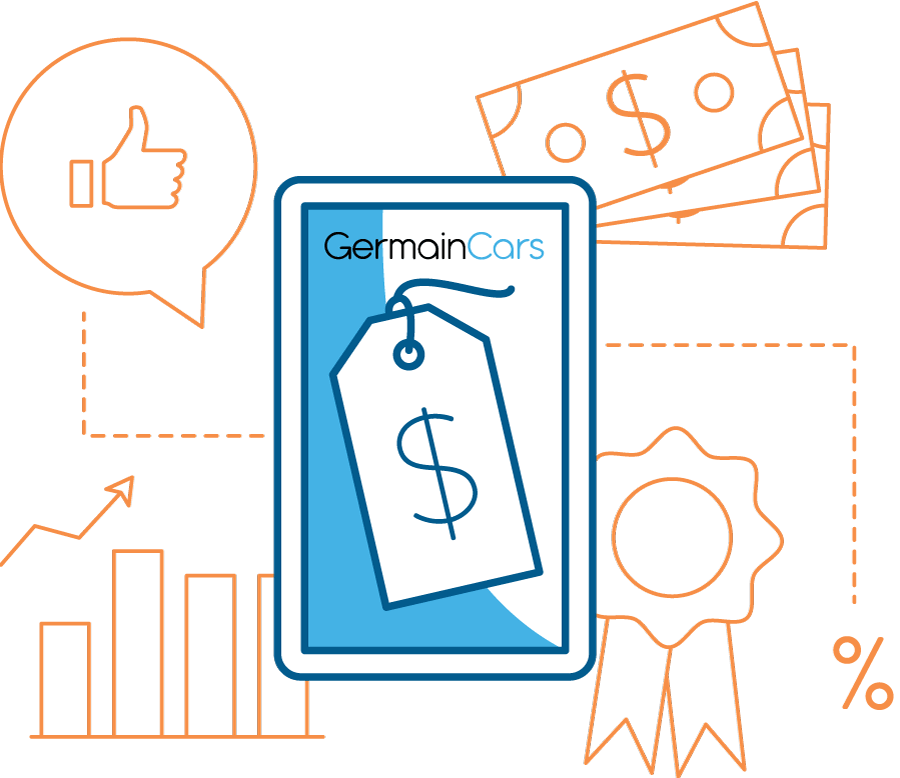 Germain Buying Center Review